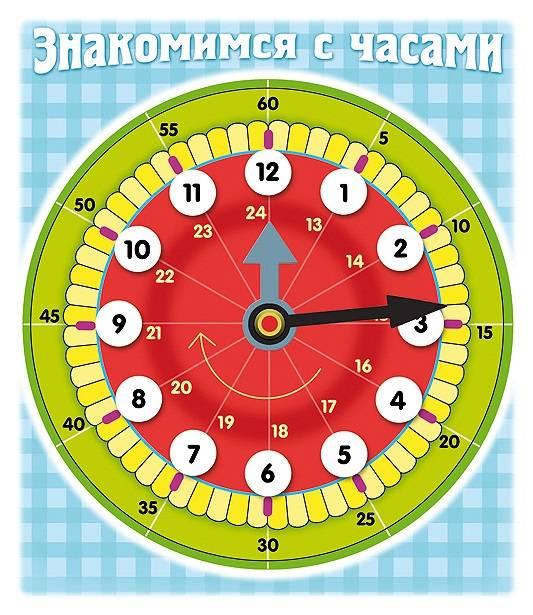 Развивающая игра ЗНАКОМСТВО С ЧАСАМИ А5