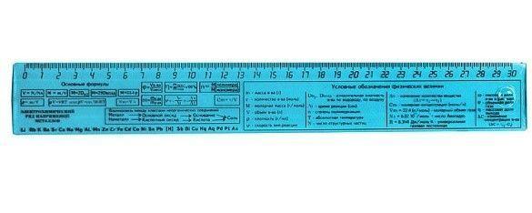 Линейка, ХИМИЯ, 30 см, пластик, прозрачый, синий